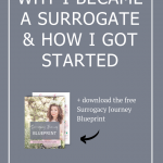 Why I became a surrogate and how to get started